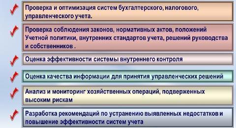 finans-audit.su/buhgalter-consalting_funktsii_vnutrennego_audita-2